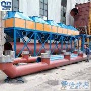 活性炭吸脱附催化燃烧设备的特点