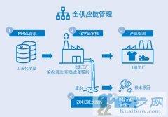 化工 ZDHC认证咨询申请要求,ETAD认证验厂审核费用 G