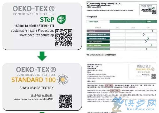 Standard 100Oeko Tex认证申请 资料清单咨